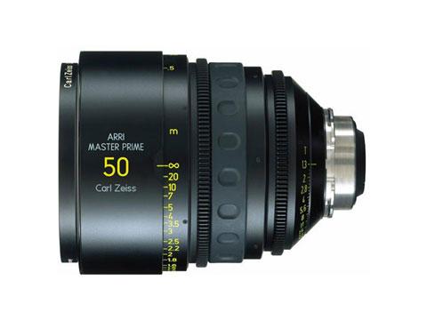 Camera Lens Hire